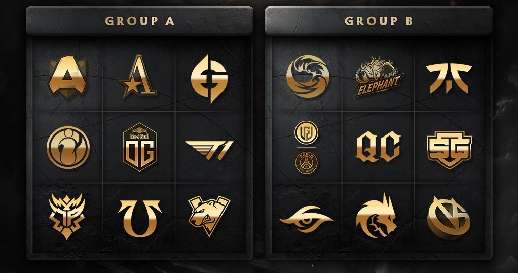 Valve ประกาศรายชื่อทีมรอบ Group Stage รายการ The International 10 เป็นที่เรียบร้อย
