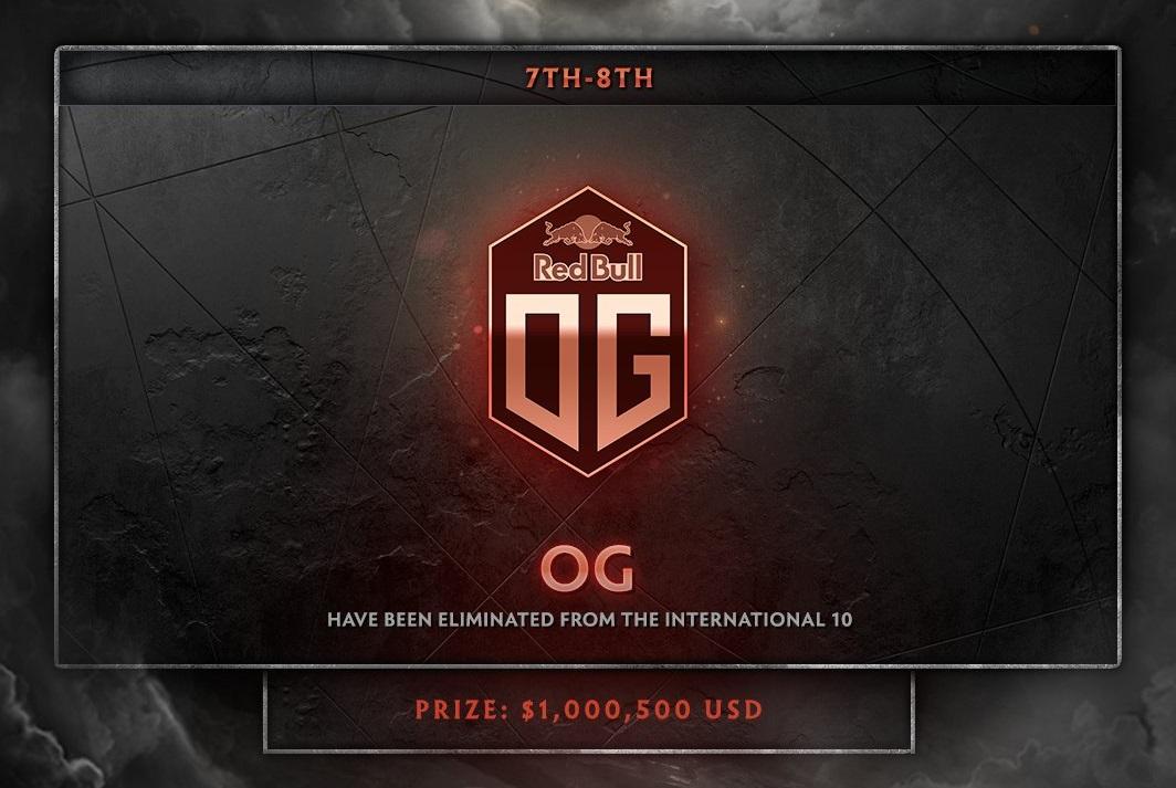 "Team Spirit พิมพ์ ""Ez Game"" ก่อนส่ง OG กลับบ้านใน The International 10"
